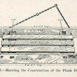 A diagram of the plank drag Seager Wheeler was using on his farm in 1919. This drag had evolved significantly from the first drag he used when homesteading in Saskatchewan in the 1890s. His first drag consisted of two poplar logs pegged together. The bottom of the logs were cut flat probably using an adze.