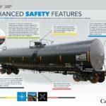 (Graphic courtesy Transport Canada)